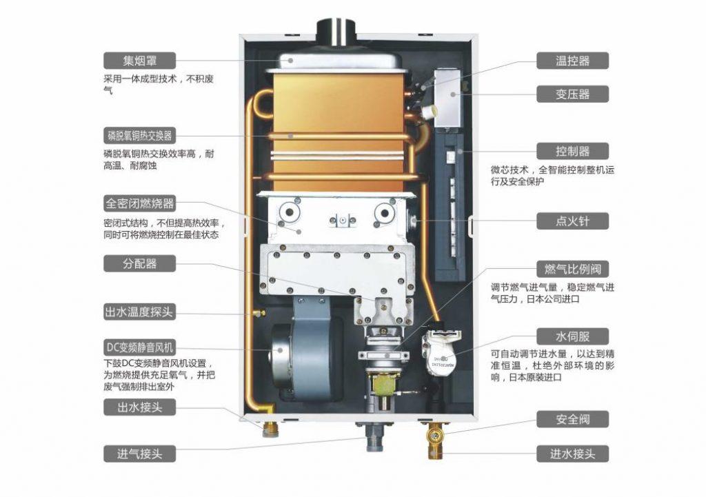 华太无氧铜结构燃气热水器
